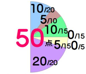 3期タッチモール50