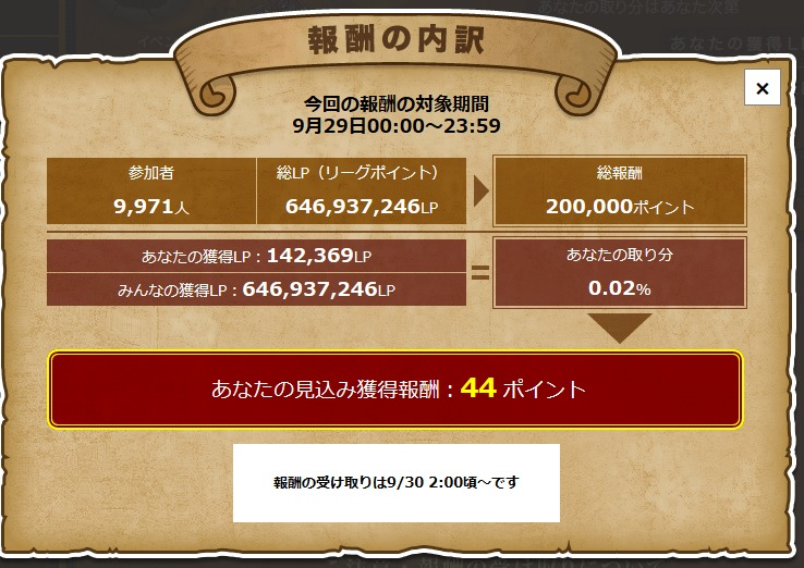 参加者10000人未満だとこのぐらいです。