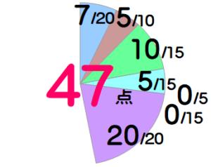 3期バータードットコム47